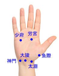 掌蹠膿疱症のツボ