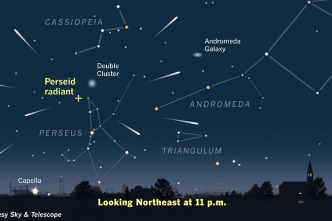 2015年8月のペルセウス座流星群観測用の説明図(Sky & Telescope Magazine Illustration)