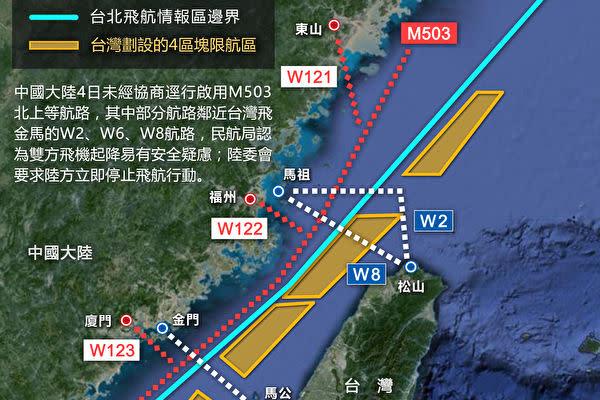 中国当局4日、一方的に台湾海峡を飛行する新たな民間航空機用航路「M503」の北方向と3本の支線航空路の使用開始を公表した。(中央社)