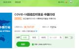 世界保健機関と中国人口福利基金会は中国国内で共同募金活動を始めたが、3週間で調達した資金はわずか45万円だった(中国募金サイト・微公益よりスクリーンショット)