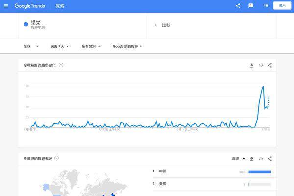 中国版ツイッターの微博で、中国人ネットユーザーは米政府の中国共産党員の入国禁止を支持するコメントを投稿した(スクリーンショット)