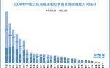 明慧網によると、2020年当局に拘束された、または嫌がらせを受けた中国各地の法輪功学習者は少なくとも1万5千人以上いる(明慧網より)