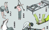 中共による拷問のイメージ図(明慧ネット)