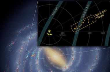 「いて・りゅうこつ腕」と呼ばれる渦巻き状の腕の中にある多数の星形成領域には驚いたことに断層があった(NASA)